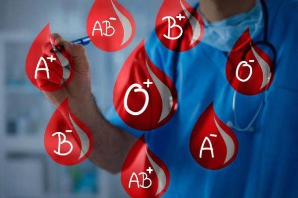группа крови и здоровье