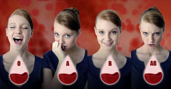 связь группы крови и характера